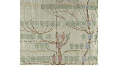 Alla scoperta dell'albero genealogico con gli esperti alla Mem