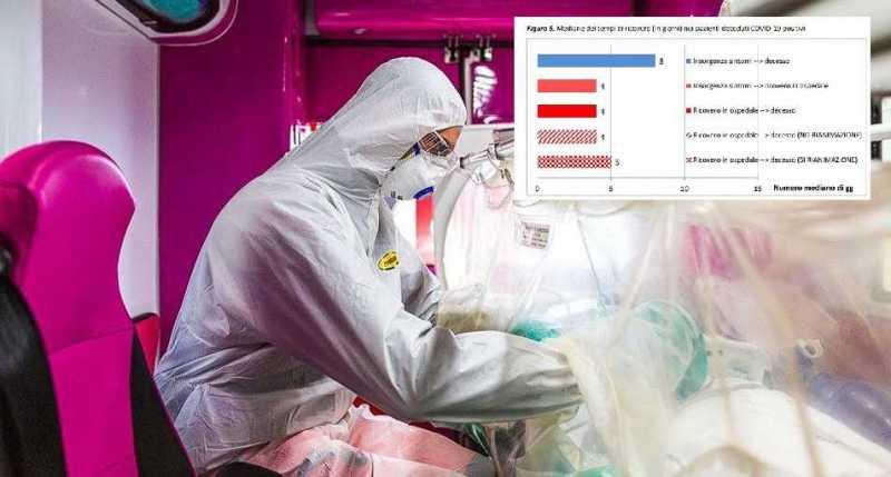 Coronavirus, l'allarme dell'Iss: